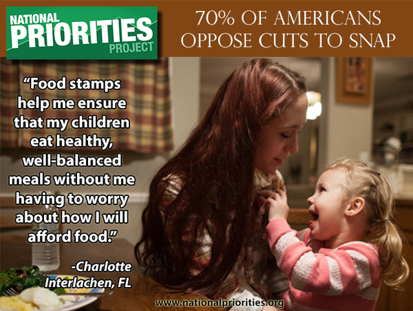 Picture of a woman holdin70% of Americans oppose cuts to the SNAP (food stamp) program g a toddler saying that 70% of Americans oppose cuts to the SNAP (food stamp) program