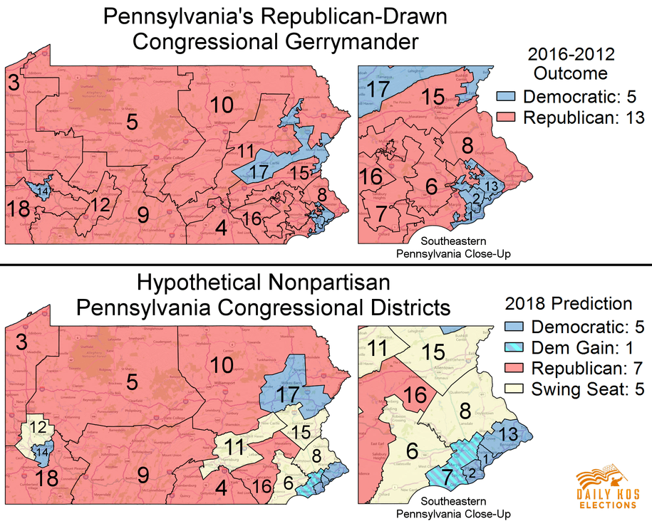 Pennsylvania_Comparison_2018 potential non-partisan districts