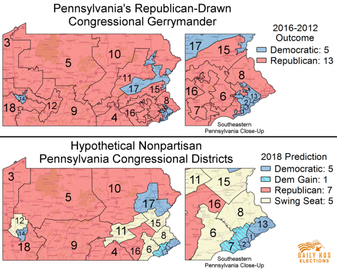 Pennsylvania_Comparison_2018 potential non-partisan districts